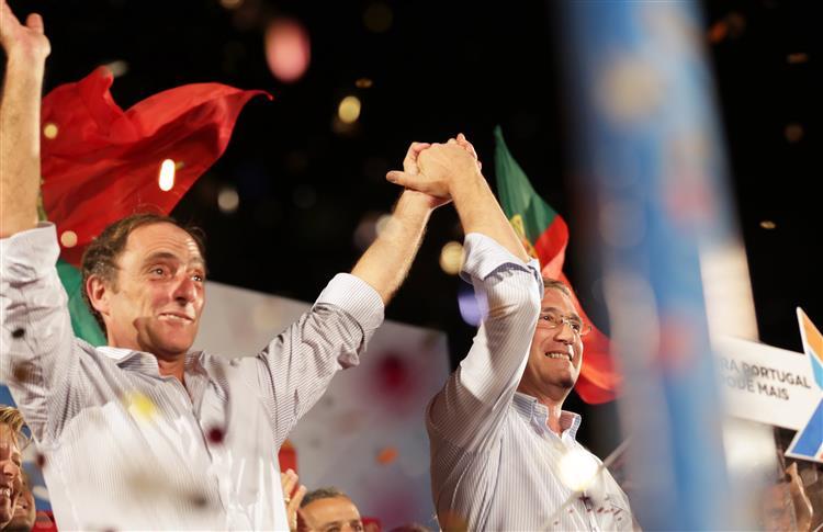 Sondagens dão vitória da coligação Portugal à Frente